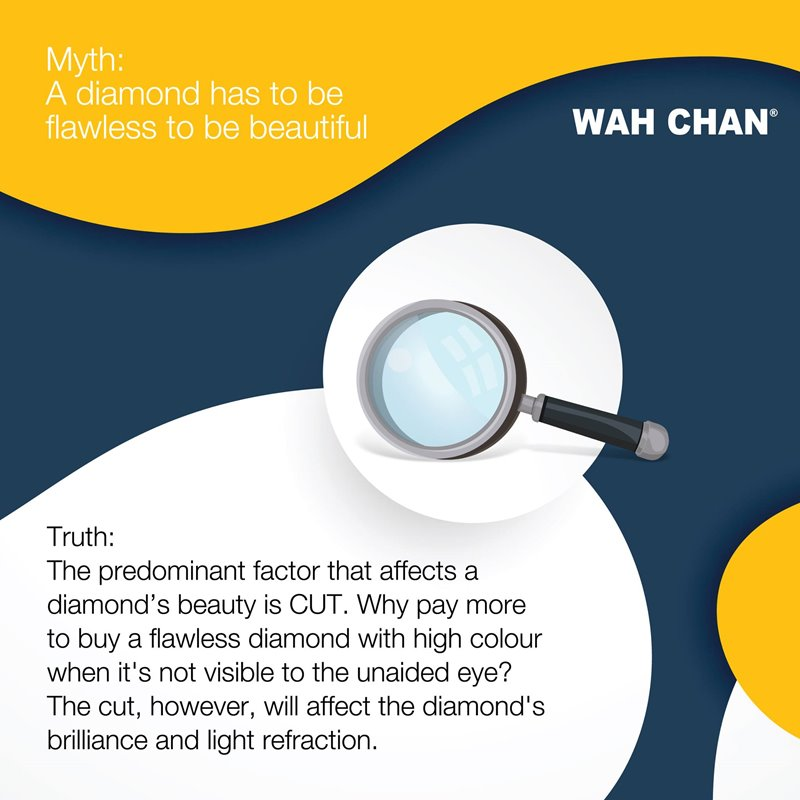 Myths-Busters-about-Diamonds-2.jpg