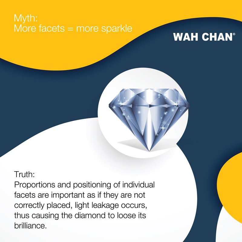 Myths-Busters-about-Diamonds-4.jpg